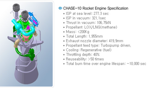 Chase Rocket Engine