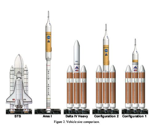Delta IV Orion options comparison with Ares I and STS from the Aerospace report